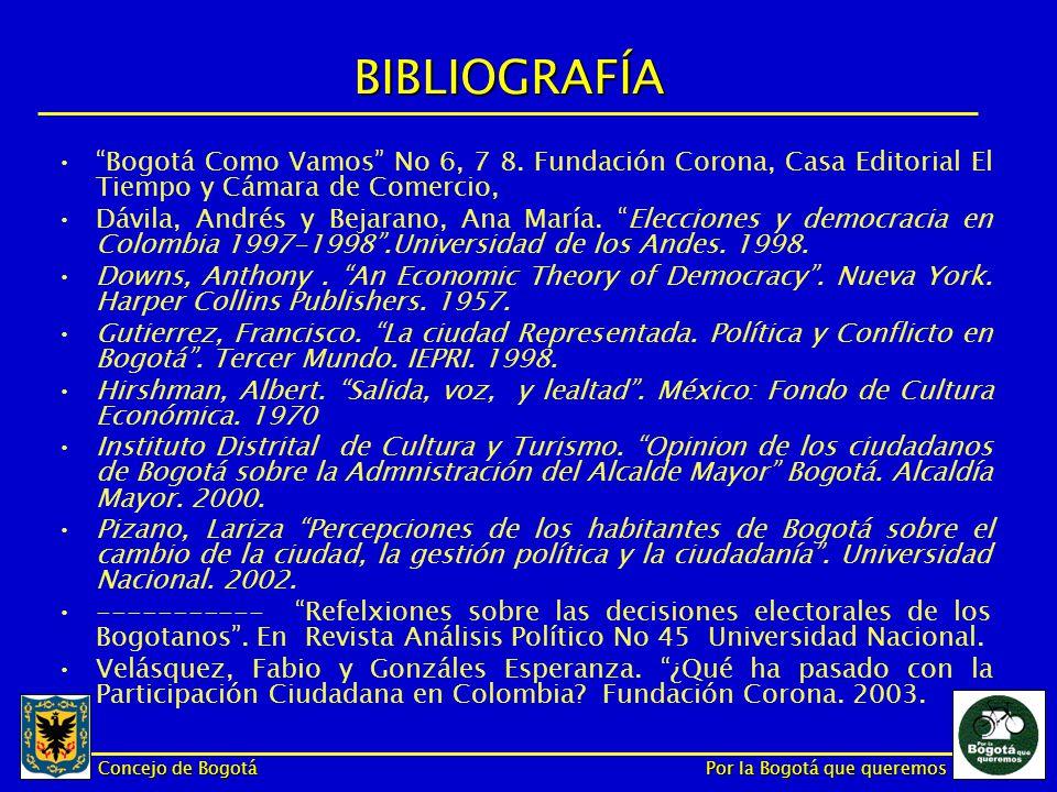 Concejo de Bogotá Por la Bogotá que queremos BIBLIOGRAFÍA Bogotá Como Vamos No 6, 7 8.