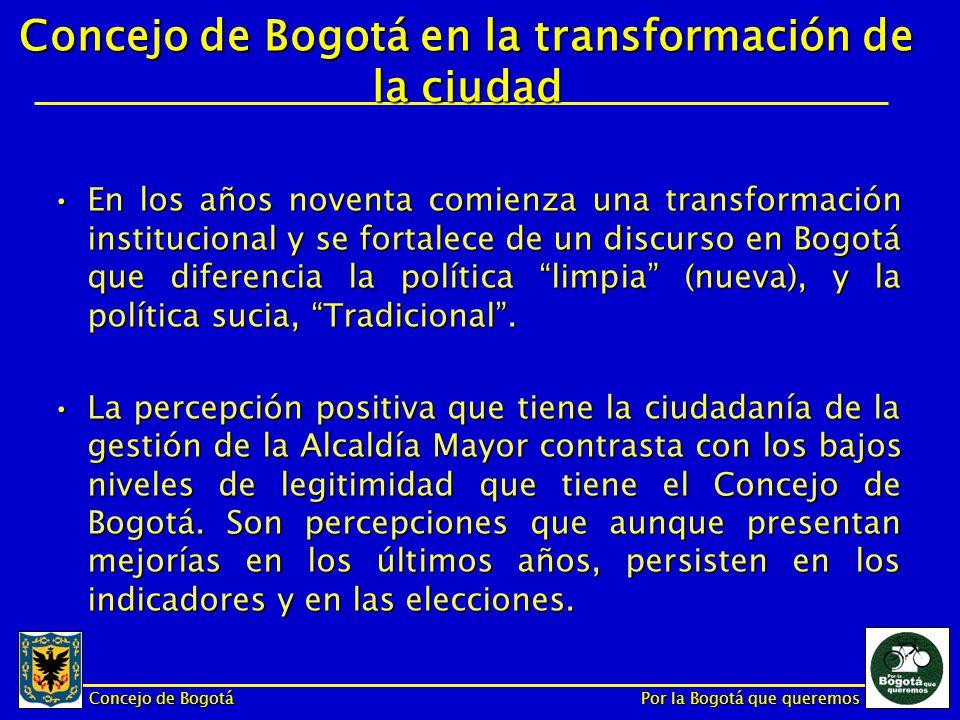 Concejo de Bogotá Por la Bogotá que queremos Concejo de Bogotá en la transformación de la ciudad En los años noventa comienza una transformación institucional y se fortalece de un discurso en Bogotá que diferencia la política limpia (nueva), y la política sucia, Tradicional.En los años noventa comienza una transformación institucional y se fortalece de un discurso en Bogotá que diferencia la política limpia (nueva), y la política sucia, Tradicional.