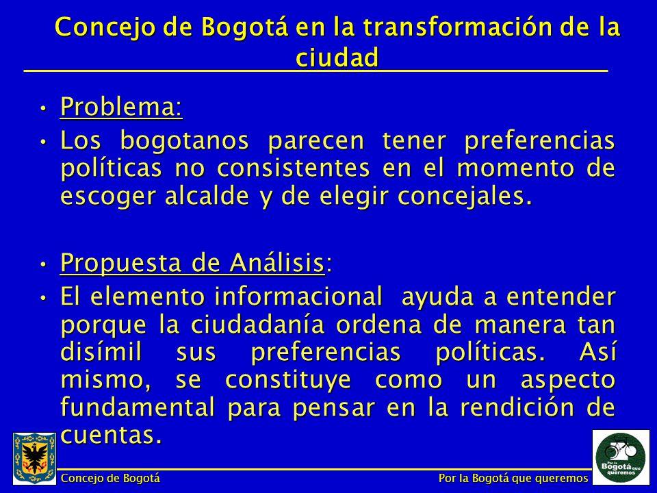 Concejo de Bogotá Por la Bogotá que queremos Los problemas de tipo y acceso a la información disponible sobre la Alcaldía Mayor y el Concejo de Bogotá.Los problemas de tipo y acceso a la información disponible sobre la Alcaldía Mayor y el Concejo de Bogotá.