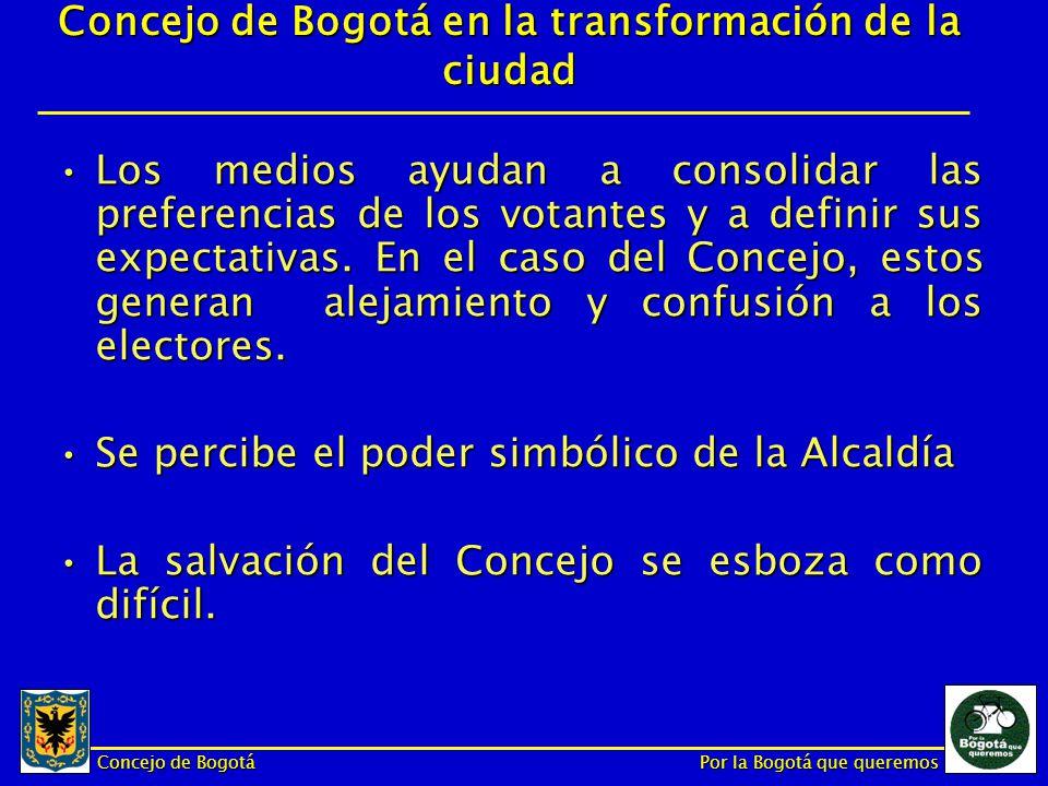 Concejo de Bogotá Por la Bogotá que queremos Los medios ayudan a consolidar las preferencias de los votantes y a definir sus expectativas.