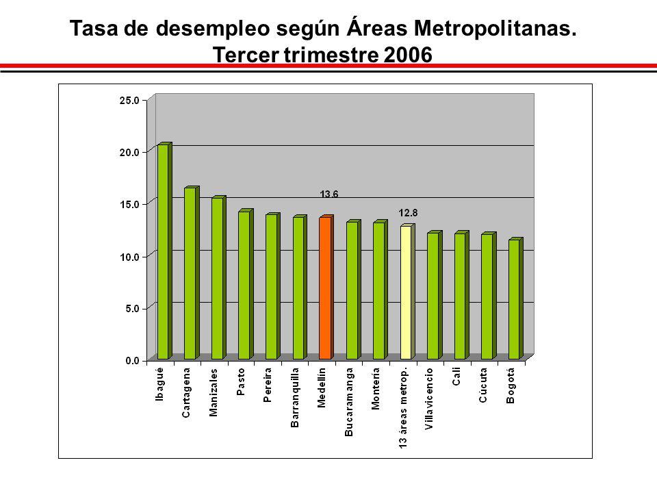 Tasa de desempleo según Áreas Metropolitanas. Tercer trimestre 2006