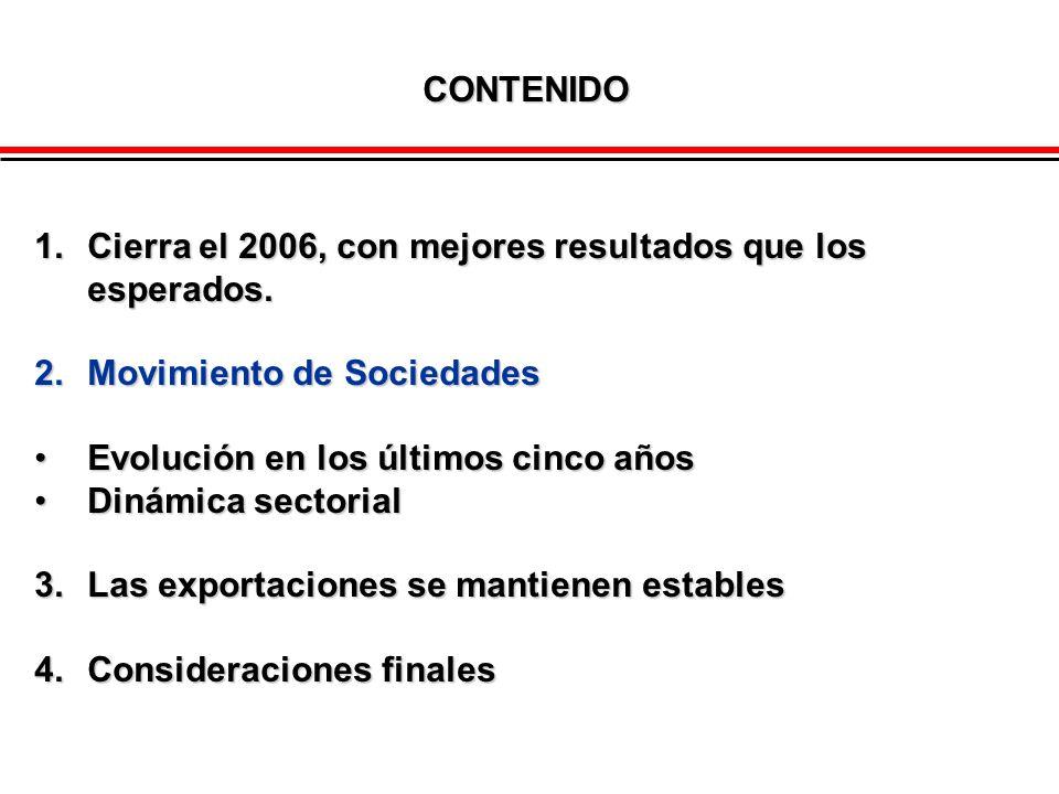 CONTENIDO CONTENIDO 1.Cierra el 2006, con mejores resultados que los esperados. 2.Movimiento de Sociedades Evolución en los últimos cinco añosEvolució