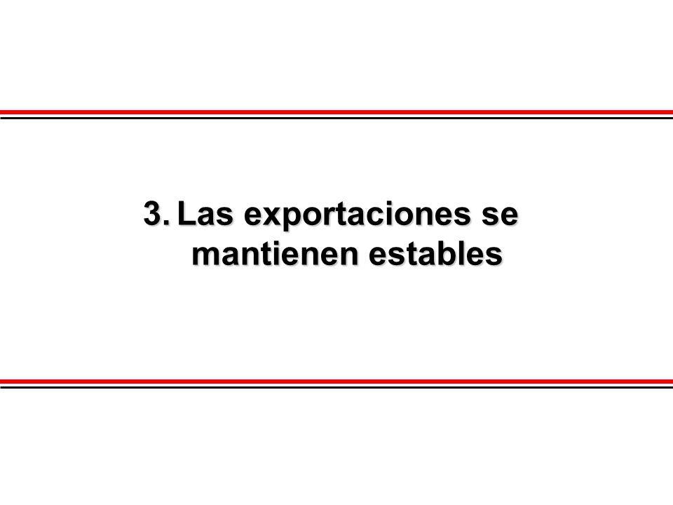 3.Las exportaciones se mantienen estables