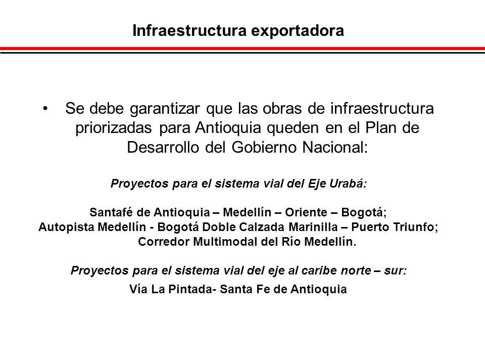 Infraestructura exportadora Se debe garantizar que las obras de infraestructura priorizadas para Antioquia queden en el Plan de Desarrollo del Gobiern