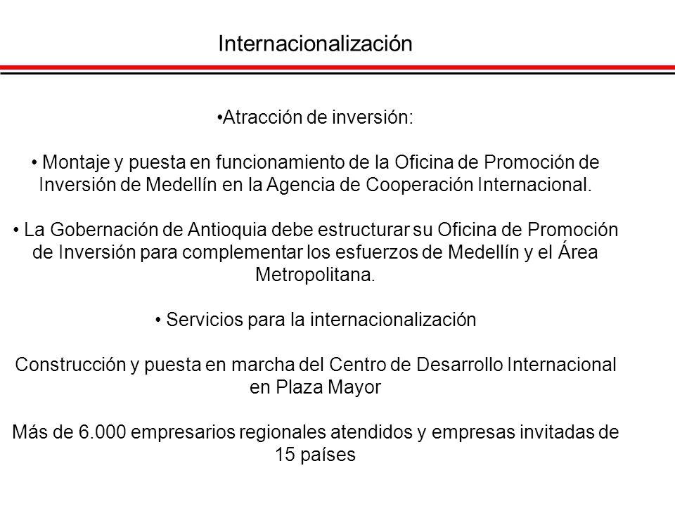 Internacionalización Atracción de inversión: Montaje y puesta en funcionamiento de la Oficina de Promoción de Inversión de Medellín en la Agencia de C