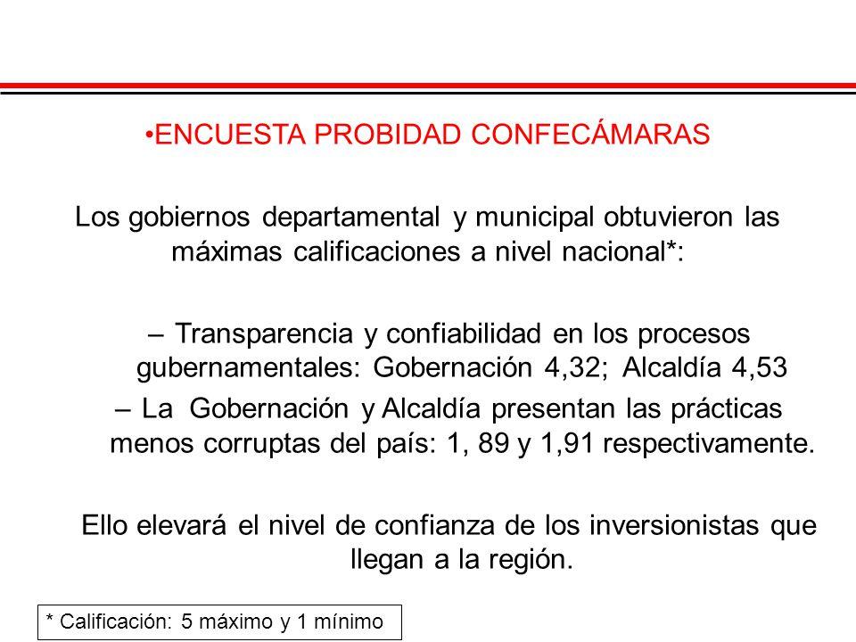 ENCUESTA PROBIDAD CONFECÁMARAS Los gobiernos departamental y municipal obtuvieron las máximas calificaciones a nivel nacional*: –Transparencia y confi