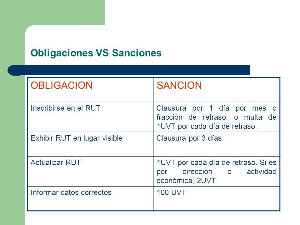 Obligaciones VS Sanciones OBLIGACIONSANCION Inscribirse en el RUTClausura por 1 día por mes o fracción de retraso, o multa de 1UVT por cada día de ret