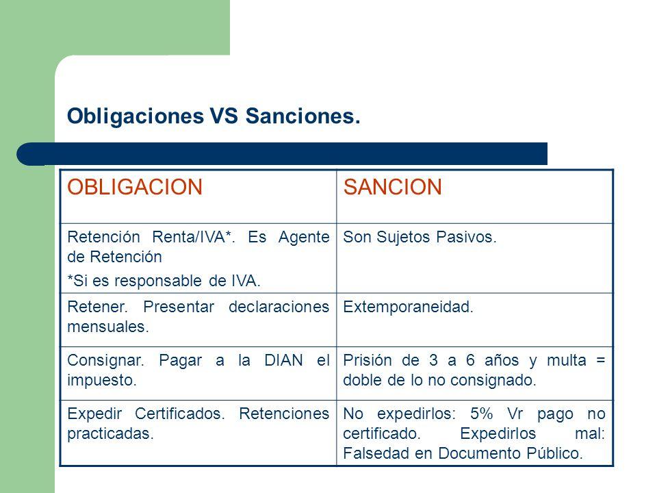 Obligaciones VS Sanciones. OBLIGACIONSANCION Retención Renta/IVA*. Es Agente de Retención *Si es responsable de IVA. Son Sujetos Pasivos. Retener. Pre
