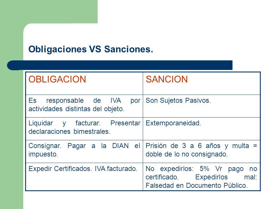 Obligaciones VS Sanciones. OBLIGACIONSANCION Es responsable de IVA por actividades distintas del objeto. Son Sujetos Pasivos. Liquidar y facturar. Pre