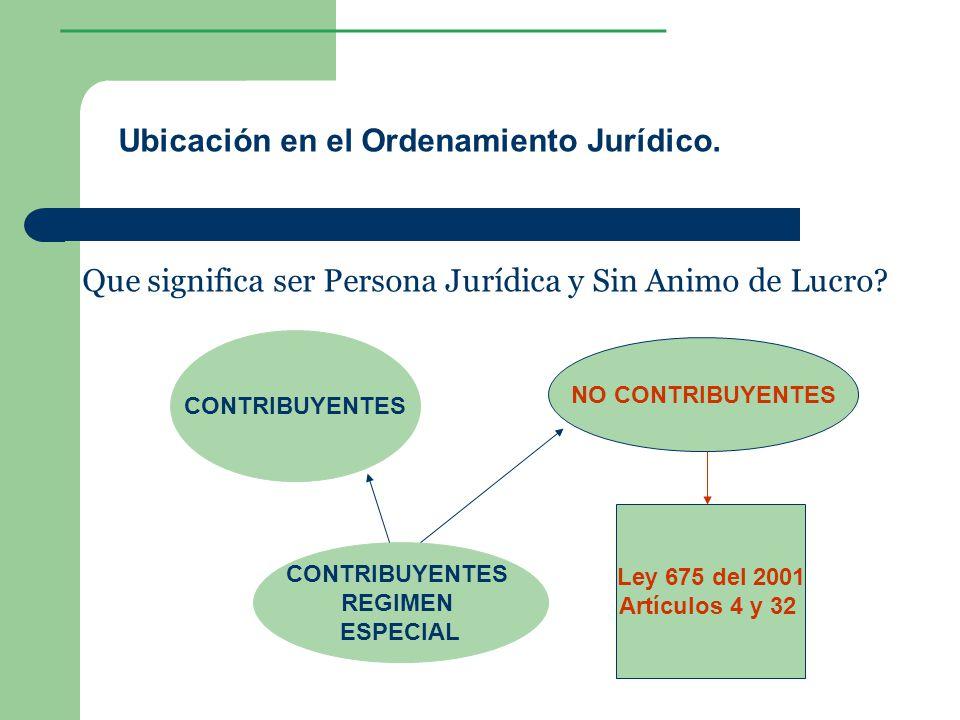________________ Ubicación en el Ordenamiento Jurídico. Que significa ser Persona Jurídica y Sin Animo de Lucro? CONTRIBUYENTES REGIMEN ESPECIAL NO CO