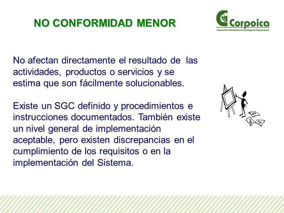 No afectan directamente el resultado de las actividades, productos o servicios y se estima que son fácilmente solucionables.