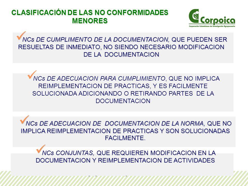 preparando sua empresa 124 NCs DE CUMPLIMENTO DE LA DOCUMENTACION, QUE PUEDEN SER RESUELTAS DE INMEDIATO, NO SIENDO NECESARIO MODIFICACION DE LA DOCUMENTACION NCs DE CUMPLIMENTO DE LA DOCUMENTACION, QUE PUEDEN SER RESUELTAS DE INMEDIATO, NO SIENDO NECESARIO MODIFICACION DE LA DOCUMENTACION NCs DE ADECUACION PARA CUMPLIMIENTO, QUE NO IMPLICA REIMPLEMENTACION DE PRACTICAS, Y ES FACILMENTE SOLUCIONADA ADICIONANDO O RETIRANDO PARTES DE LA DOCUMENTACION NCs DE ADECUACION DE DOCUMENTACION DE LA NORMA, QUE NO IMPLICA REIMPLEMENTACION DE PRACTICAS Y SON SOLUCIONADAS FACILMENTE.