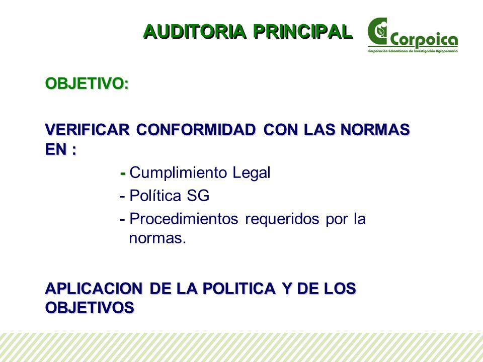 AUDITORIA PRINCIPAL OBJETIVO: VERIFICAR CONFORMIDAD CON LAS NORMAS EN : - - Cumplimiento Legal - Política SG - Procedimientos requeridos por la normas.