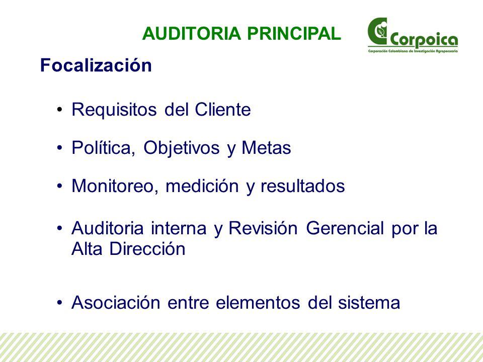 EL ÉXITO RADICA EN LA RELACION AUDITOR-AUDITADO, BUSCANDO: OBTENER Y EVALUAR LAS EVIDENCIAS OBJETIVAS CON JUSTICIA FIDELIDAD AL PROPOSITO DE LA AUDITORIA EVALUAR LOS HECHOS Y CONCLUSIONES IMPERSONALMENTE RELACIONES INTERPERSONALES DE MANERA ADECUADA DESEMPEÑO DE LA AUDITORIA SIN DESVIOS DEDICAR TOTAL ATENCION Y SOPORTE AL PROCESO REACCIONAR EFECTIVAMENTE EN SITUACIONES DE PRESION ALCANZAR CONCLUSIONES ACEPTADAS PERMANECER FIEL A UNA CONCLUSION RELACION AUDITOR-AUDITADO