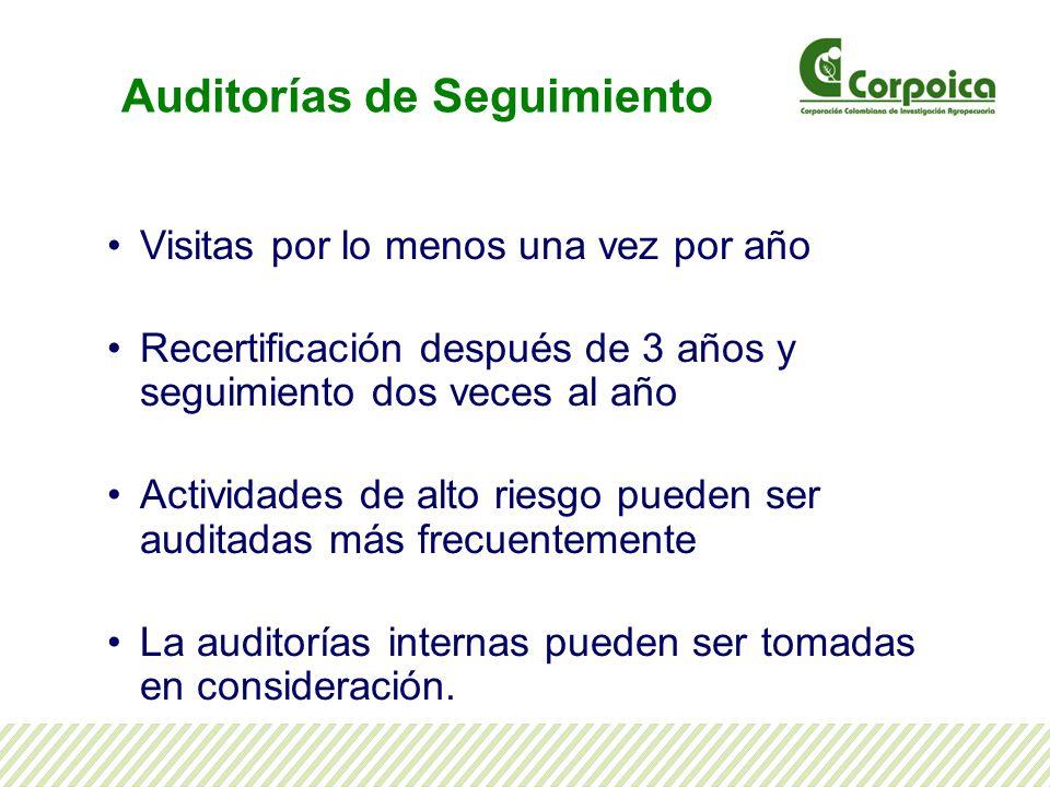 Auditorías de Seguimiento La política está siendo aplicada.