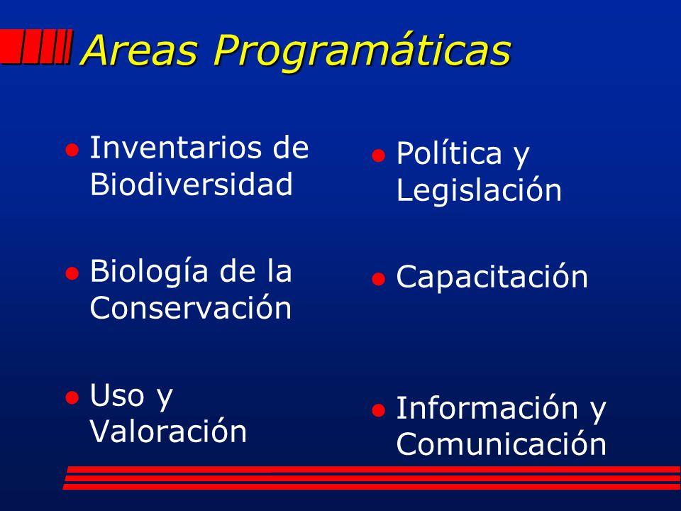 Areas Programáticas l Inventarios de Biodiversidad l Biología de la Conservación l Uso y Valoración l Política y Legislación l Capacitación l Informac