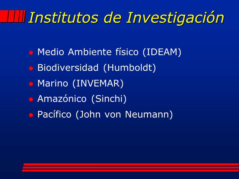 Institutos de Investigación l Medio Ambiente físico (IDEAM) l Biodiversidad (Humboldt) l Marino (INVEMAR) l Amazónico (Sinchi) l Pacífico (John von Ne