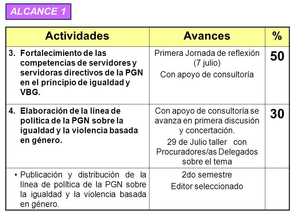 ActividadesAvances% 3.Fortalecimiento de las competencias de servidores y servidoras directivos de la PGN en el principio de igualdad y VBG.