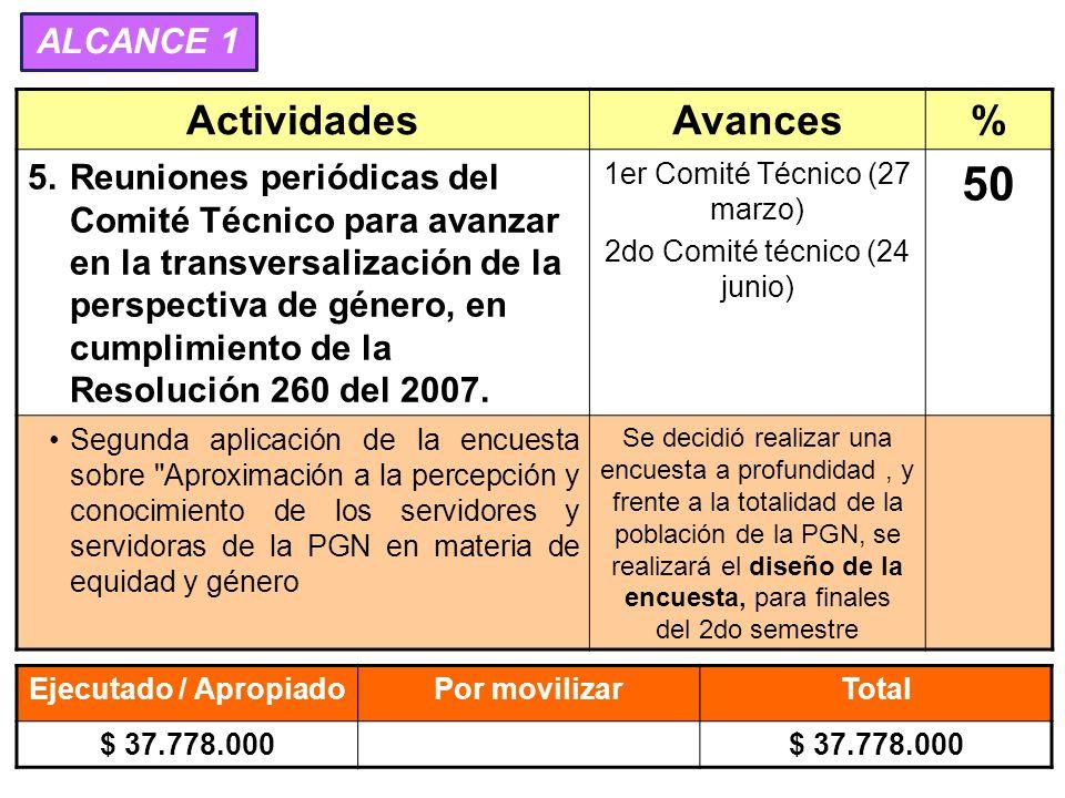 ActividadesAvances% 5.Reuniones periódicas del Comité Técnico para avanzar en la transversalización de la perspectiva de género, en cumplimiento de la Resolución 260 del 2007.