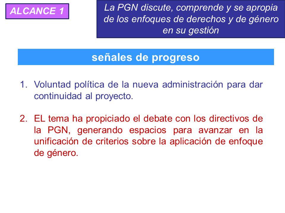 1.Voluntad política de la nueva administración para dar continuidad al proyecto.