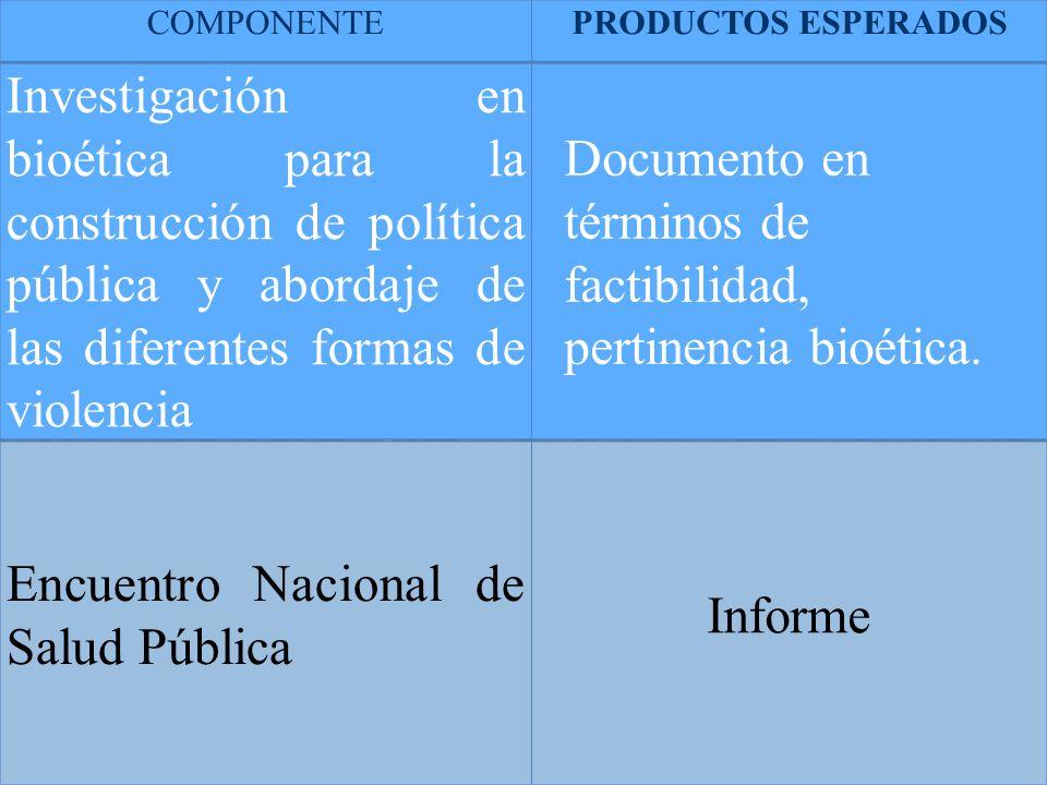 COMPONENTEPRODUCTOS ESPERADOS Investigación en bioética para la construcción de política pública y abordaje de las diferentes formas de violencia Documento en términos de factibilidad, pertinencia bioética.
