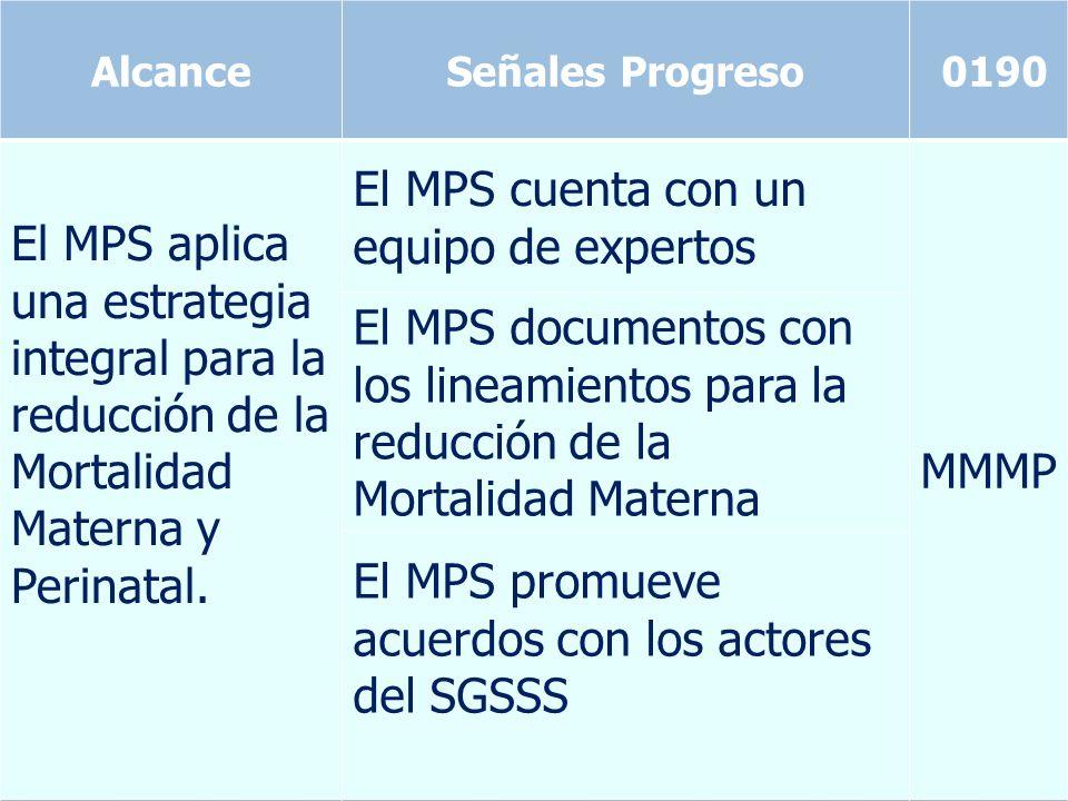 AlcanceSeñales Progreso 0190 El MPS aplica una estrategia integral para la reducción de la Mortalidad Materna y Perinatal.