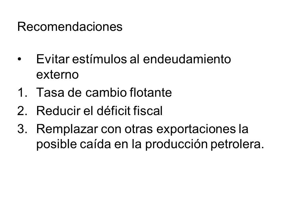 Recomendaciones Evitar estímulos al endeudamiento externo 1.Tasa de cambio flotante 2.Reducir el déficit fiscal 3.Remplazar con otras exportaciones la posible caída en la producción petrolera.