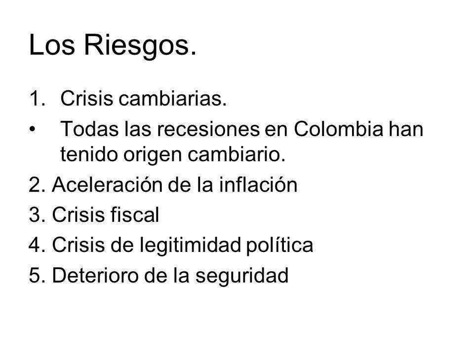 Los Riesgos.1.Crisis cambiarias. Todas las recesiones en Colombia han tenido origen cambiario.