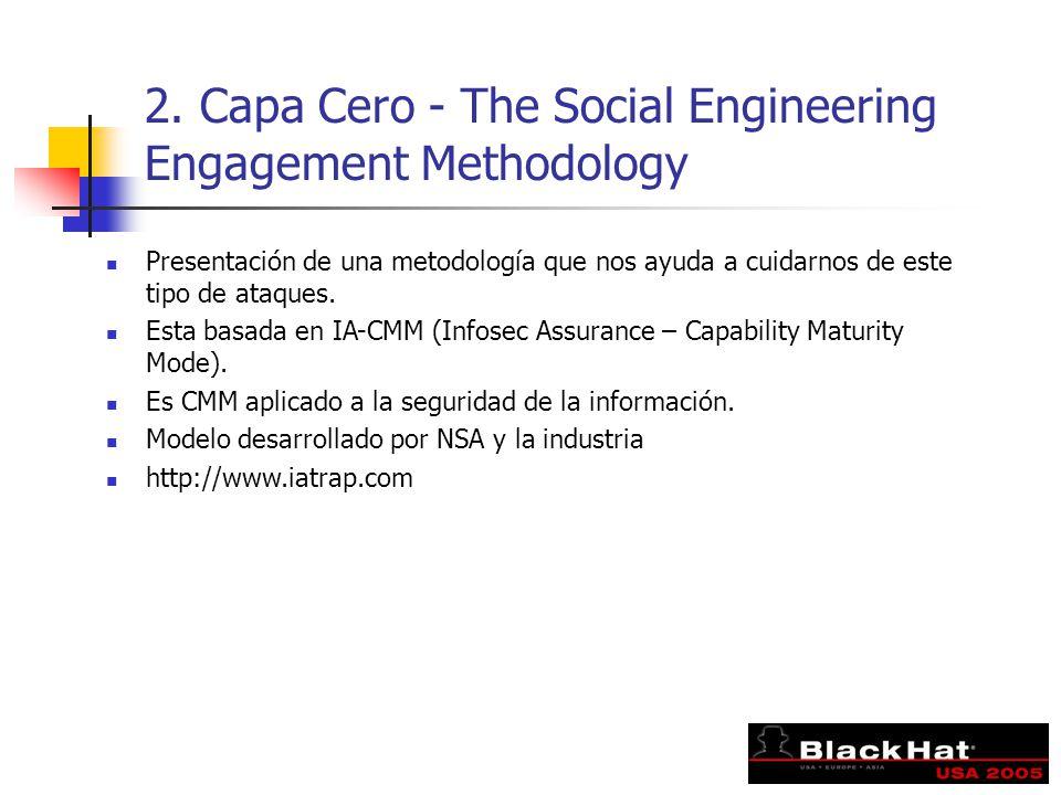 2. Capa Cero - The Social Engineering Engagement Methodology Presentación de una metodología que nos ayuda a cuidarnos de este tipo de ataques. Esta b