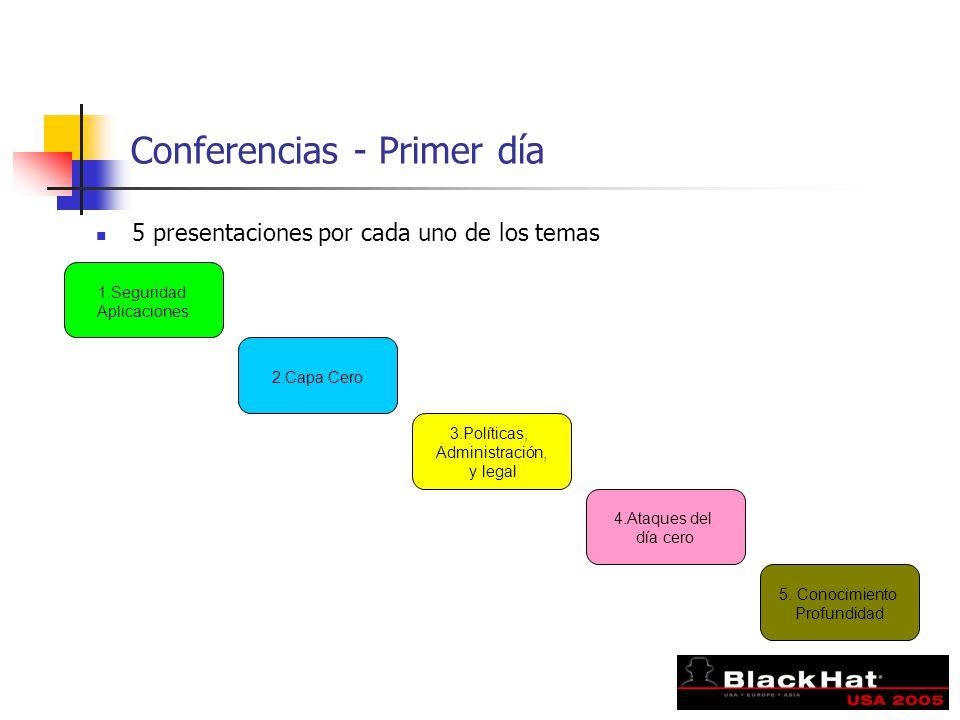 Conferencias - Primer día 1.Seguridad Aplicaciones 2.Capa Cero 3.Políticas, Administración, y legal 4.Ataques del día cero 5.
