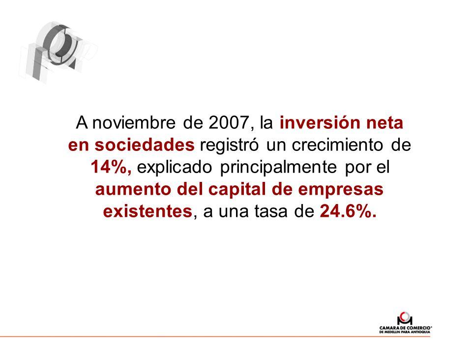 A noviembre de 2007, la inversión neta en sociedades registró un crecimiento de 14%, explicado principalmente por el aumento del capital de empresas e