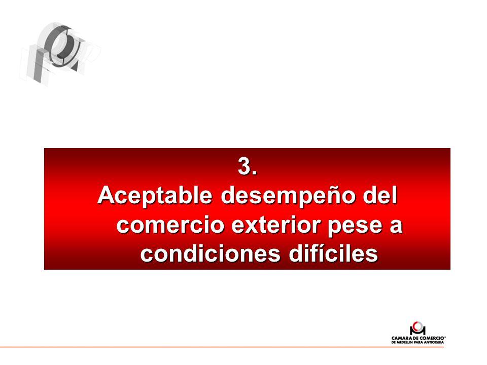 3. Aceptable desempeño del comercio exterior pese a condiciones difíciles
