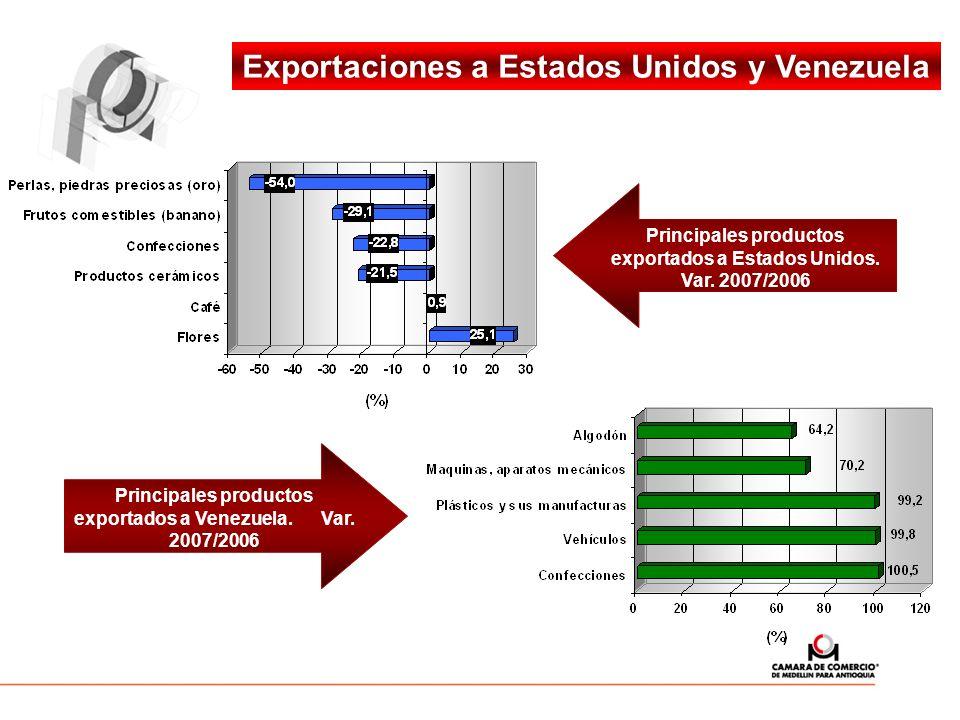 Principales productos exportados a Estados Unidos. Var. 2007/2006 Principales productos exportados a Venezuela. Var. 2007/2006 Exportaciones a Estados
