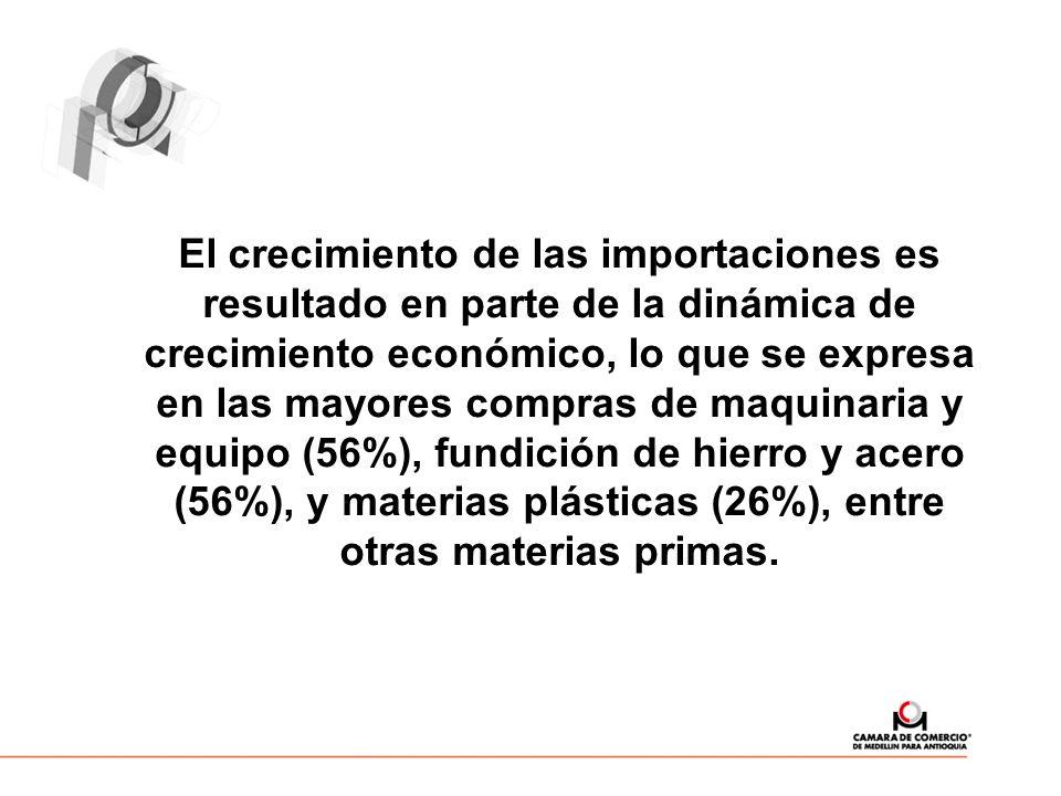 El crecimiento de las importaciones es resultado en parte de la dinámica de crecimiento económico, lo que se expresa en las mayores compras de maquinaria y equipo (56%), fundición de hierro y acero (56%), y materias plásticas (26%), entre otras materias primas.