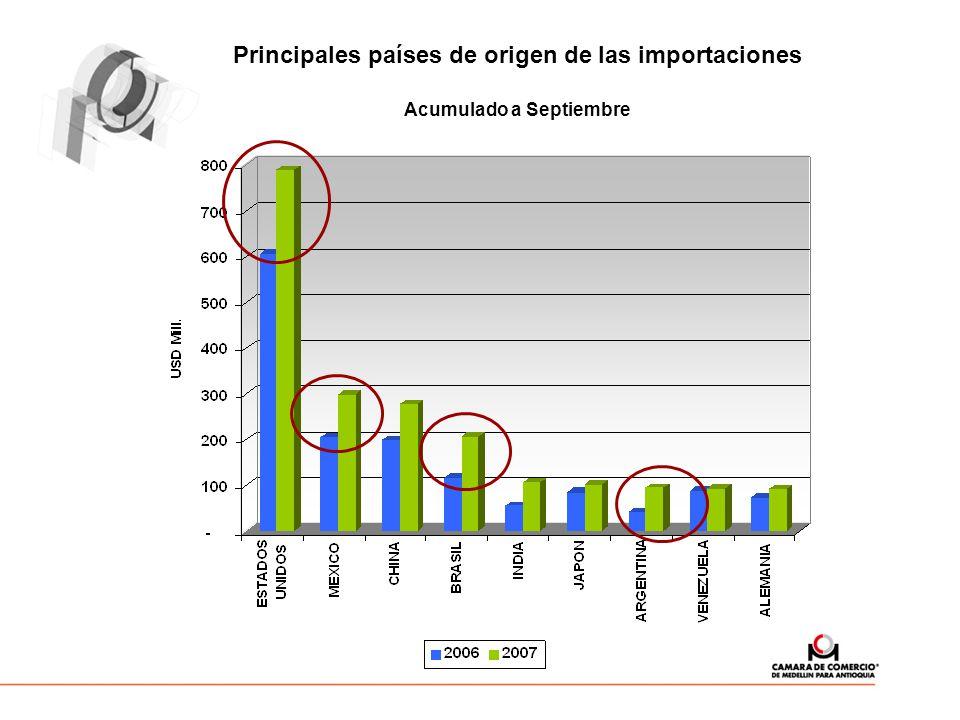 Principales países de origen de las importaciones Acumulado a Septiembre