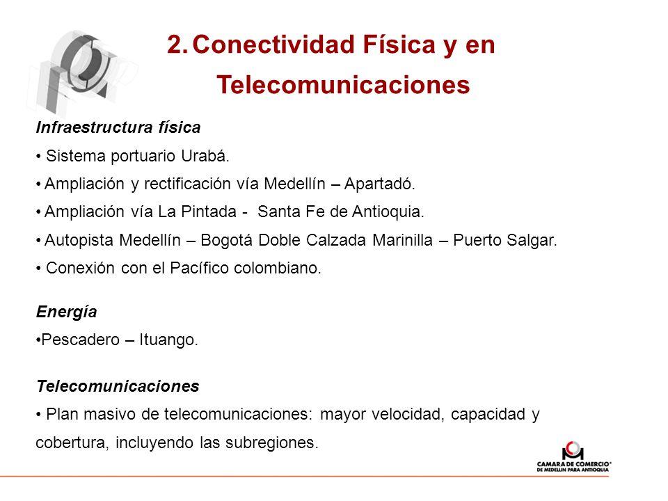 2.Conectividad Física y en Telecomunicaciones Infraestructura física Sistema portuario Urabá. Ampliación y rectificación vía Medellín – Apartadó. Ampl