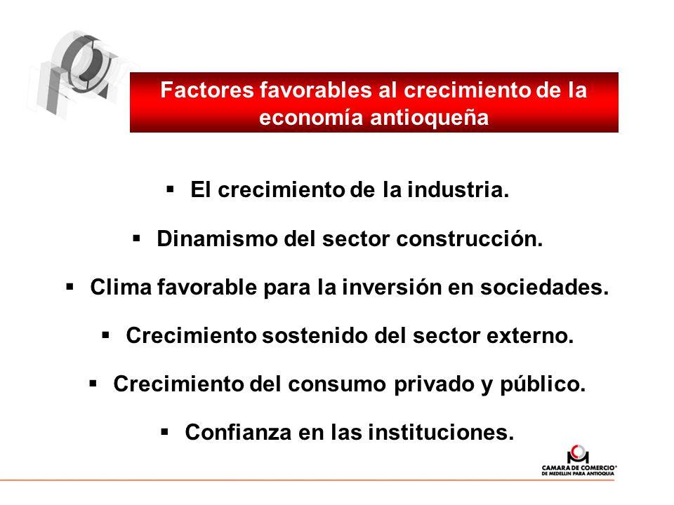 El crecimiento de la industria. Dinamismo del sector construcción. Clima favorable para la inversión en sociedades. Crecimiento sostenido del sector e
