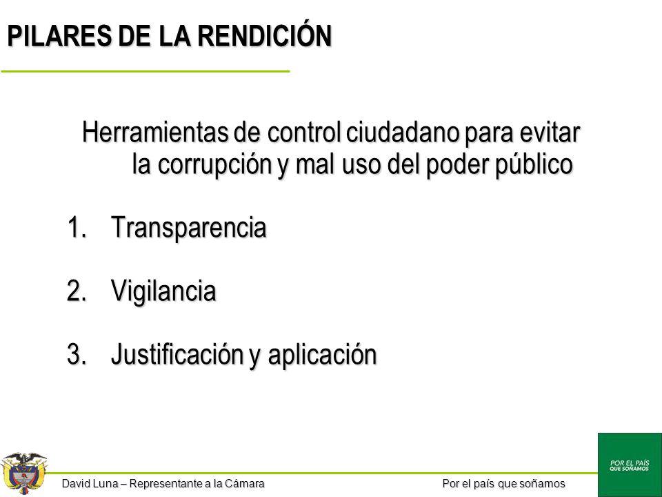 Por el país que soñamos David Luna – Representante a la Cámara PILARES DE LA RENDICIÓN Herramientas de control ciudadano para evitar la corrupción y m
