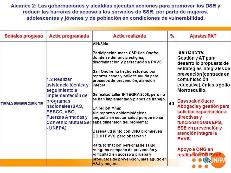 10 Alcance 2: Las gobernaciones y alcaldías ejecutan acciones para promover los DSR y reducir las barreras de acceso a los servicios de SSR, por parte