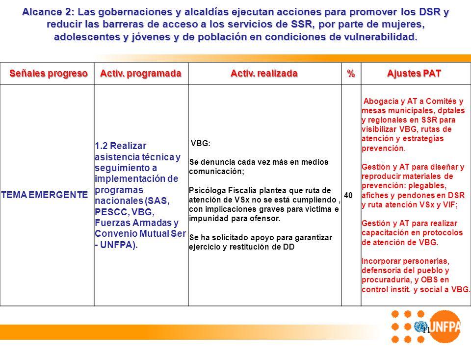 11 Alcance 2: Las gobernaciones y alcaldías ejecutan acciones para promover los DSR y reducir las barreras de acceso a los servicios de SSR, por parte