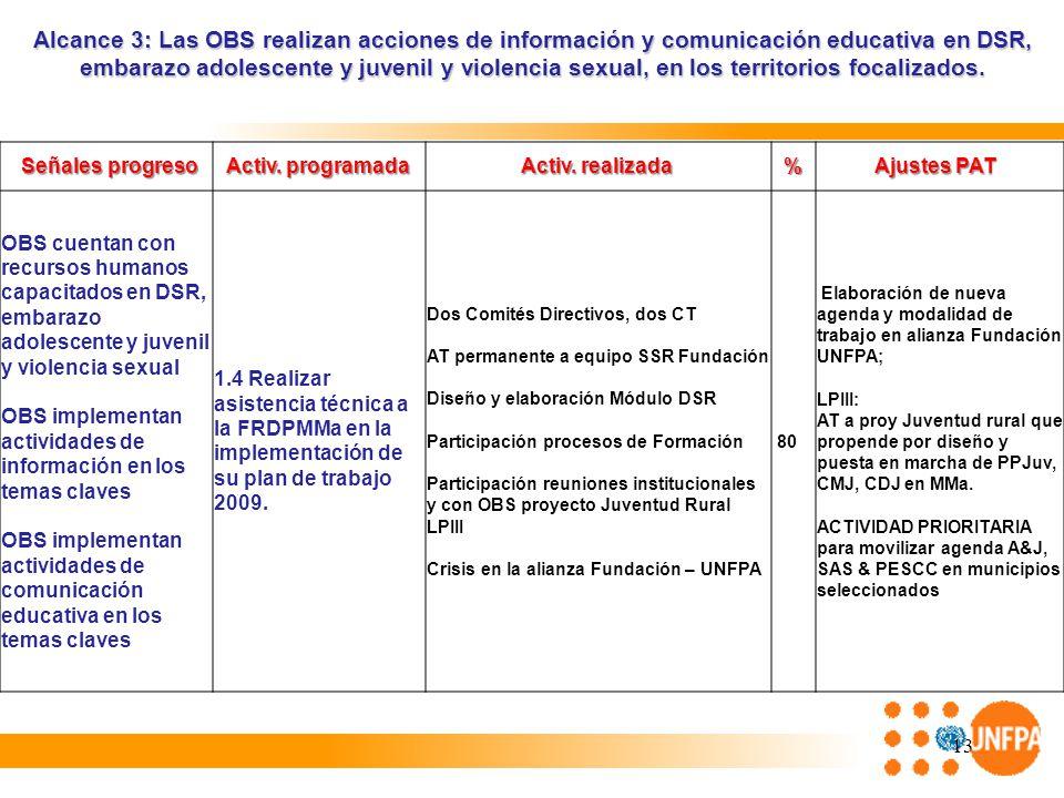13 Alcance 3: Las OBS realizan acciones de información y comunicación educativa en DSR, embarazo adolescente y juvenil y violencia sexual, en los terr