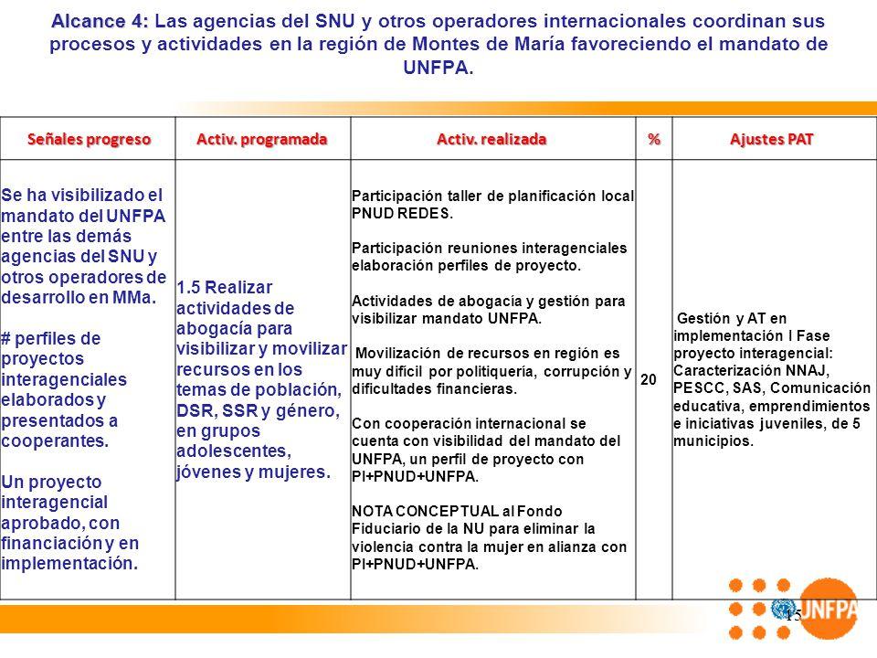 15 Alcance 4: Alcance 4: Las agencias del SNU y otros operadores internacionales coordinan sus procesos y actividades en la región de Montes de María