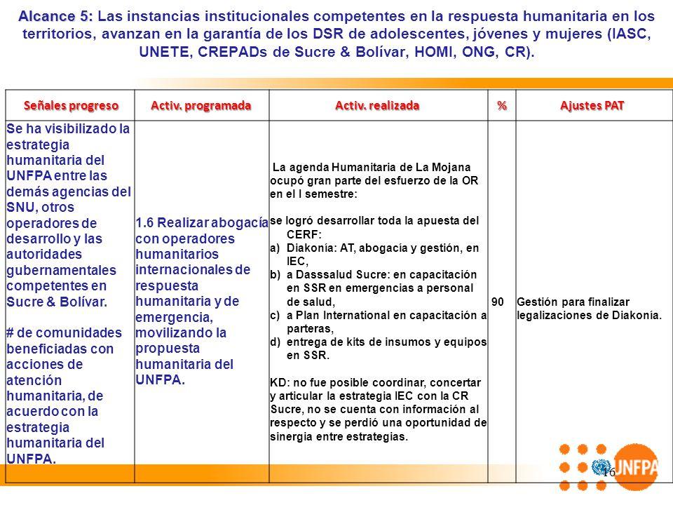 16 Alcance 5: Alcance 5: Las instancias institucionales competentes en la respuesta humanitaria en los territorios, avanzan en la garantía de los DSR