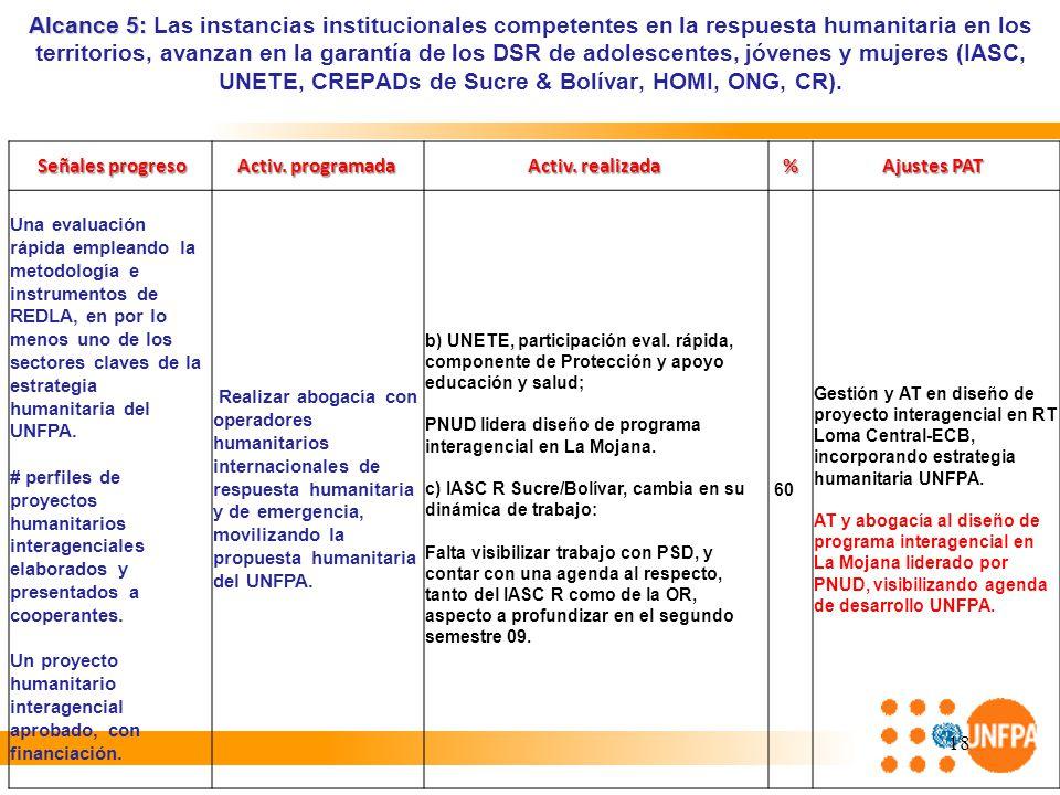 18 Alcance 5: Alcance 5: Las instancias institucionales competentes en la respuesta humanitaria en los territorios, avanzan en la garantía de los DSR