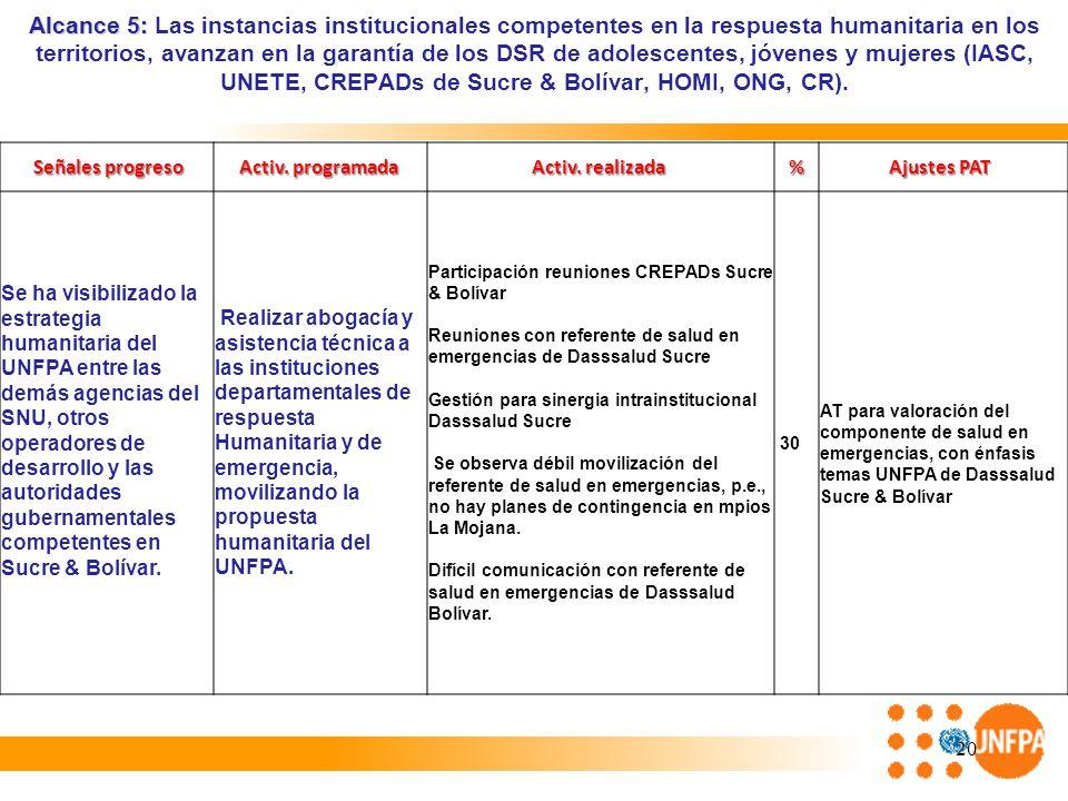 20 Alcance 5: Alcance 5: Las instancias institucionales competentes en la respuesta humanitaria en los territorios, avanzan en la garantía de los DSR