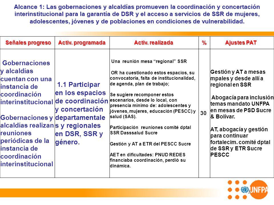 3 Alcance 1: Las gobernaciones y alcaldías promueven la coordinación y concertación interinstitucional para la garantía de DSR y el acceso a servicios