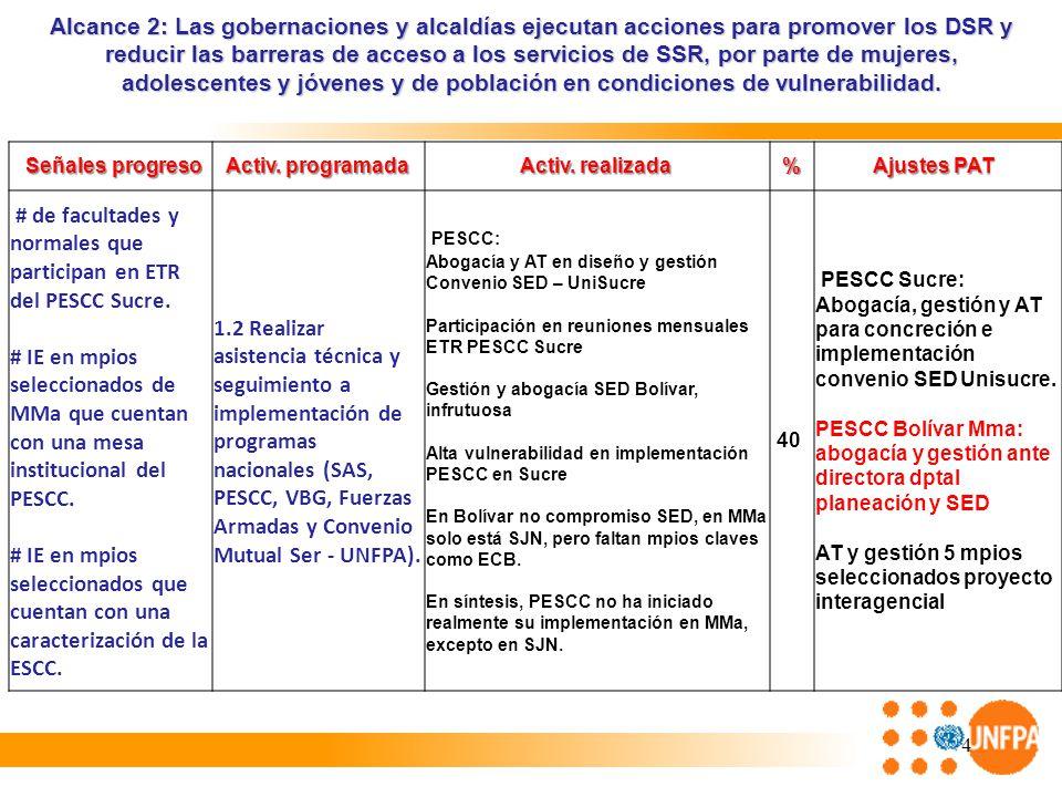 15 Alcance 4: Alcance 4: Las agencias del SNU y otros operadores internacionales coordinan sus procesos y actividades en la región de Montes de María favoreciendo el mandato de UNFPA.