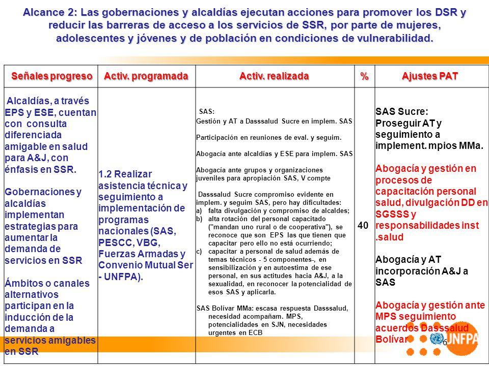 6 Alcance 2: Las gobernaciones y alcaldías ejecutan acciones para promover los DSR y reducir las barreras de acceso a los servicios de SSR, por parte