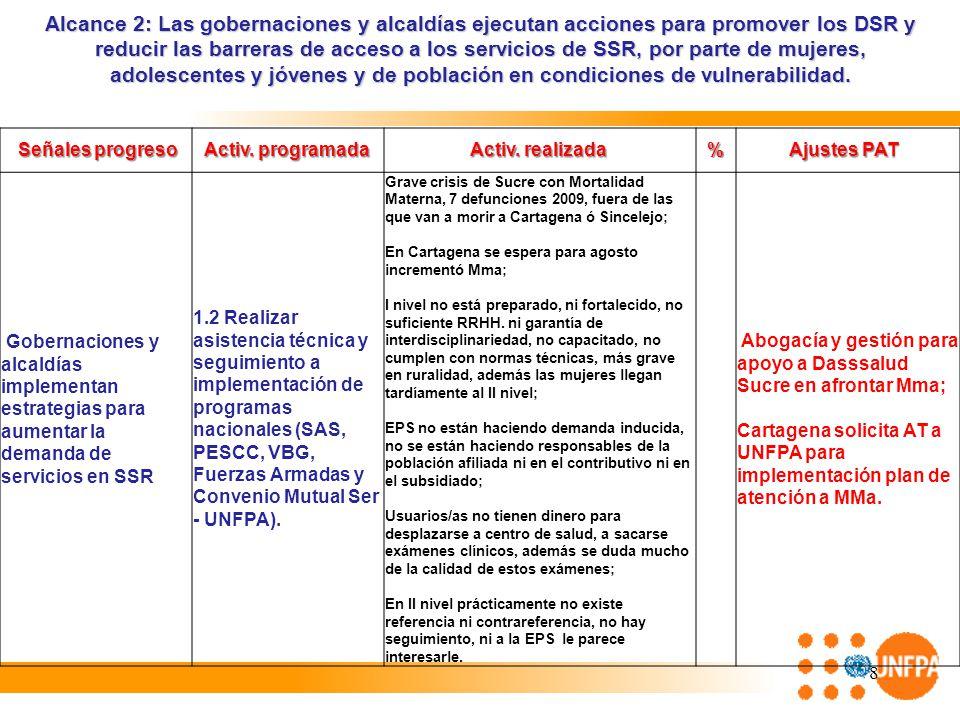 8 Alcance 2: Las gobernaciones y alcaldías ejecutan acciones para promover los DSR y reducir las barreras de acceso a los servicios de SSR, por parte