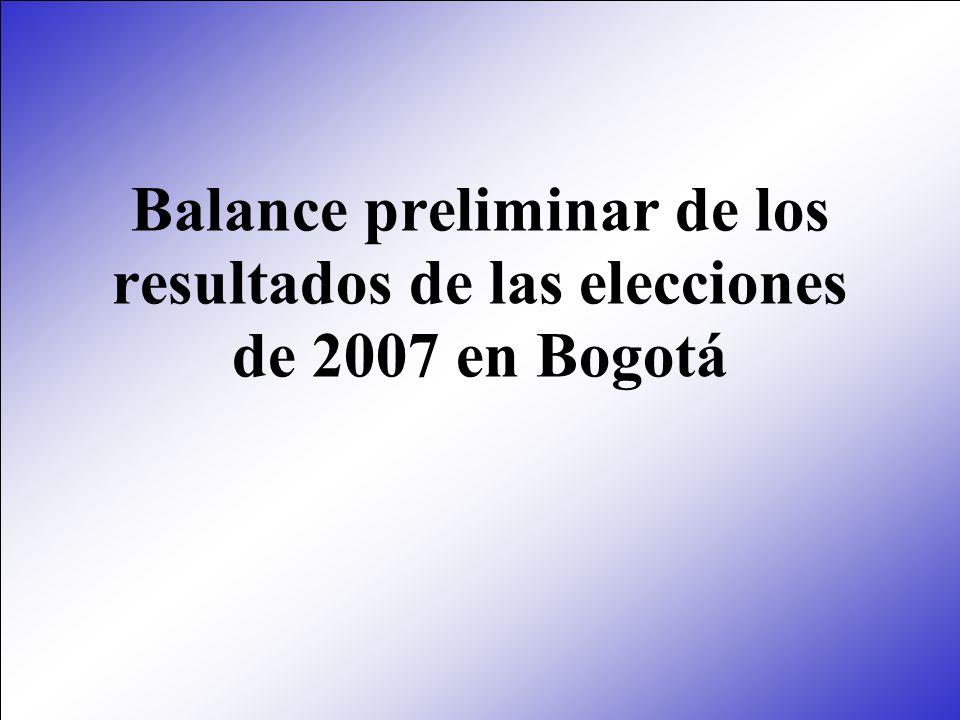 Balance preliminar de los resultados de las elecciones de 2007 en Bogotá